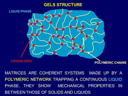 GELS STRUCTURE MATRICES ARE COHERENT SYSTEMS MADE UP BY A POLYMERIC NETWORK TRAPPING A CONTINUOUS LIQUID PHASE. THEY SHOW MECHANICAL PROPERTIES IN BETWEEN.