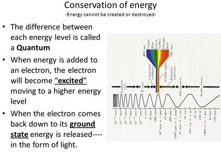 Conservation of energy - Energy cannot be created or destroyed- The difference between each energy level is called a Quantum When energy is added to an.