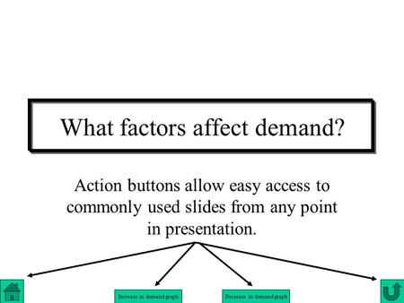 Increase in demand graphDecrease in demand graph What factors affect demand? Action buttons allow easy access to commonly used slides from any point in.