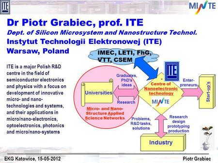 Dr Piotr Grabiec, prof. ITE Dept. of Silicon Microsystem and Nanostructure Technol. Instytut Technologii Elektronowej (ITE) Warsaw, Poland ITE is a major.