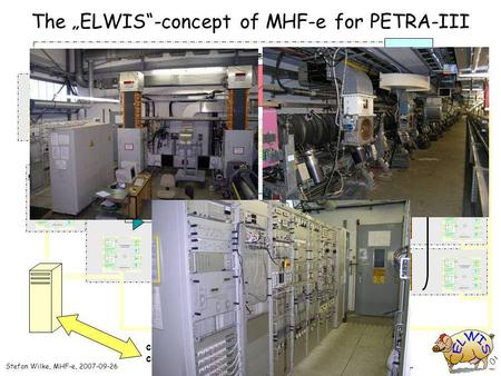 MT rf 800 kW connection to PETRA-III controlsystem The ELWIS-concept of MHF-e for PETRA-III 2 klystrons transmitter high voltage power supply 6 cavities.