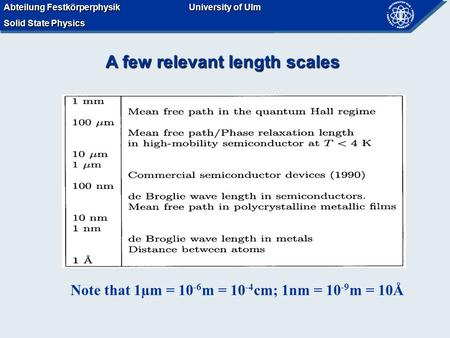 Abteilung Festkörperphysik Solid State Physics University of Ulm Abteilung Festkörperphysik Solid State Physics University of Ulm Note that 1µm = 10 -6.