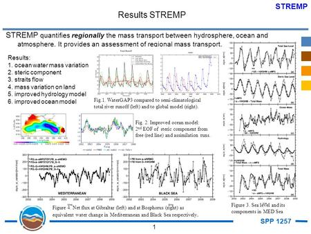SPP 1257 1 STREMP Results STREMP STREMP quantifies regionally the mass transport between hydrosphere, ocean and atmosphere. It provides an assessment of.