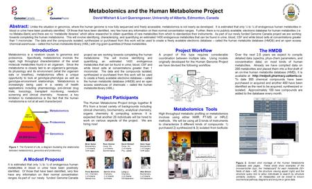 Metabolomics and the Human Metabolome Project