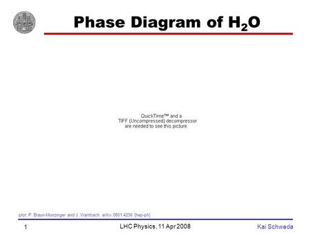 LHC Physics, 11 Apr 2008 Kai Schweda 1 Phase Diagram of H 2 O plot: P. Braun-Munzinger and J. Wambach, arXiv:0801.4256 [hep-ph]