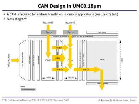 P. Fischer, TI, Uni Mannheim, Seite 1CBM Collaboration Meeting, GSI, 11.2.2005 (FEE Session): CAM CAM Design in UMC0.18µm A CAM is required for address.