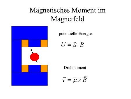 Magnetisches Moment im Magnetfeld potentielle Energie Drehmoment.