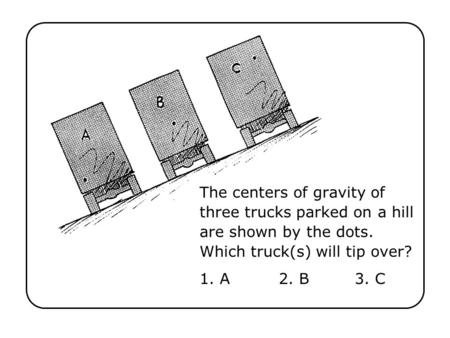 The centers of gravity of three trucks parked on a hill are shown by the dots. Which truck(s) will tip over? 1. A2. B3. C.