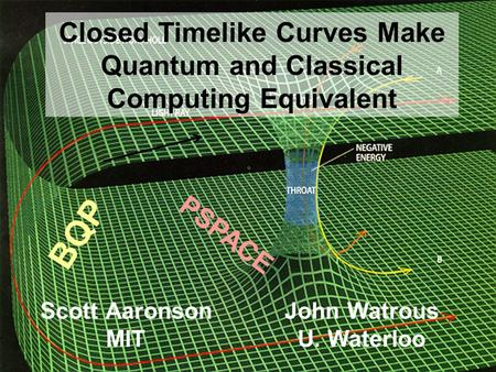 Scott Aaronson MIT BQP PSPACE Closed Timelike Curves Make Quantum and Classical Computing Equivalent John Watrous U. Waterloo.
