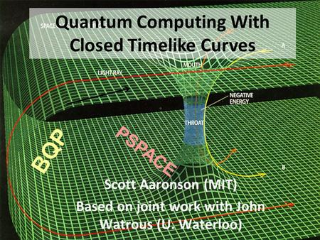 Scott Aaronson (MIT) Based on joint work with John Watrous (U. Waterloo) BQP PSPACE Quantum Computing With Closed Timelike Curves.