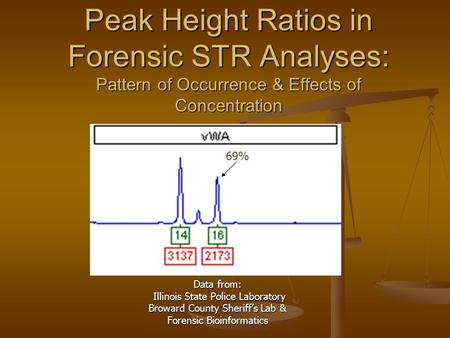 Peak Height Ratios in Forensic STR Analyses: Pattern of Occurrence & Effects of Concentration Data from: Illinois State Police Laboratory Illinois State.