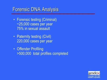 Copyright 1994-2000 Genelex Corporation Forensic DNA Analysis Forensic testing (Criminal) ~25,000 cases per year 75% in sexual assault Paternity testing.