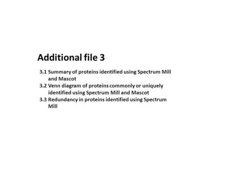 Additional file 3 3.1Summary of proteins identified using Spectrum Mill and Mascot 3.2Venn diagram of proteins commonly or uniquely identified using Spectrum.