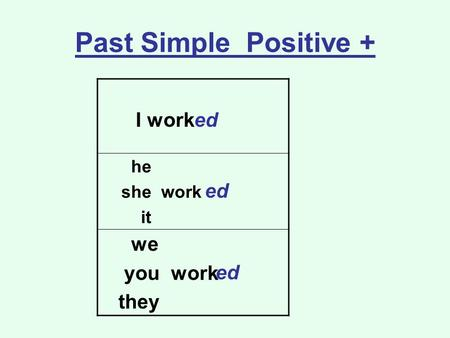 Past Simple Positive + I work he she work it we you work they ed ed ed.