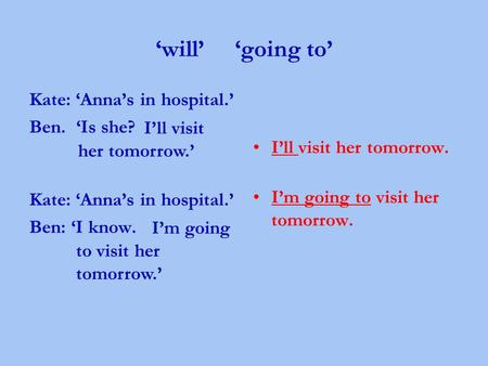 Will going to Kate: Annas in hospital. Ben. Is she? Kate: Annas in hospital. Ben: I know. Ill visit her tomorrow. Im going to visit her tomorrow. Ill visit.