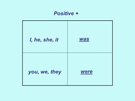 Positive + I, he, she, it you, we, they was were.
