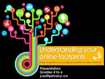 Presentation Grades 4 to 6 youthprivacy.ca How to protect your personal info on the Internet.