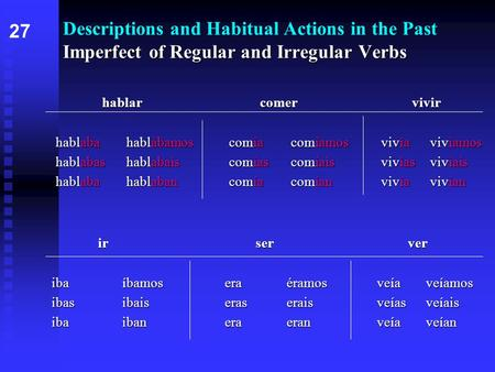 Imperfect of Regular and Irregular Verbs Descriptions and Habitual Actions in the Past Imperfect of Regular and Irregular Verbs hablarcomervivir hablabahablábamoscomíacomíamosvivíavivíamos.