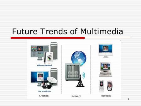 1 Future Trends of Multimedia. 2 Outline Materi  Why Is Multimedia Important?  How Fast Is Multimedia Growing?  Who Needs to Know About Multimedia?