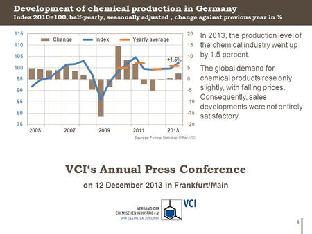 On 12 December 2013 in Frankfurt/Main VCI's Annual Press Conference 1 Development of chemical production in Germany In 2013, the production level of the.