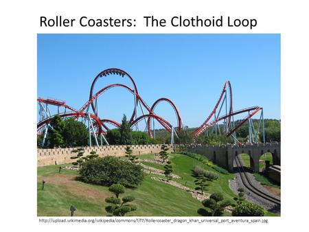 Roller Coasters: The Clothoid Loop