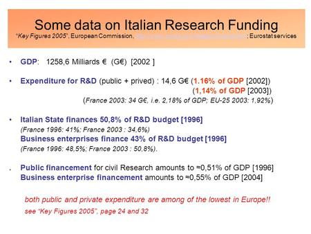 "Some data on Italian Research Funding ""Key Figures 2005"", European Commission,  Eurostat serviceshttp://www.cordis.lu/indicators//home.html."