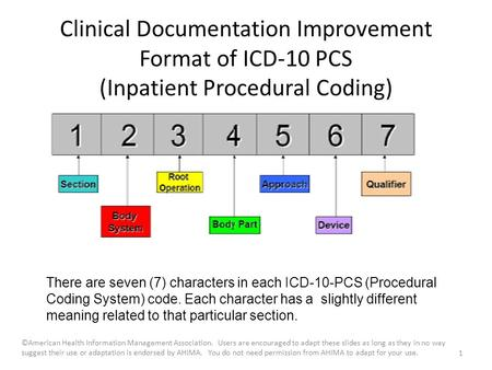 Clinical Documentation Improvement Format of ICD-10 PCS (Inpatient Procedural Coding) There are seven (7) characters in each ICD ‑ 10 ‑ PCS (Procedural.