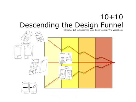 10+10 Descending the Design Funnel Chapter 1.4 in Sketching User Experiences: The Workbook.