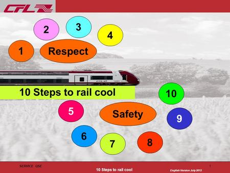 English Version July 2012 SERVICE QSE 10 Steps to rail cool 1 Respect Safety 2 1 3 4 5 6 8 9 10 7.