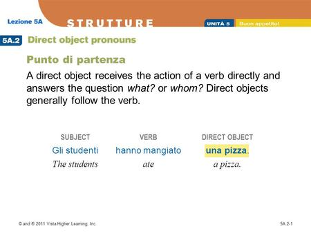 Punto di partenza A direct object receives the action of a verb directly and answers the question what? or whom? Direct objects generally follow the verb.