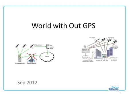 World with Out GPS Sep 2012 1. GPS – Global Position System The GPS System Sends Data via Satellites : – 1PPS Clock Based on Atomic, at 10^ -12 Accuracy.