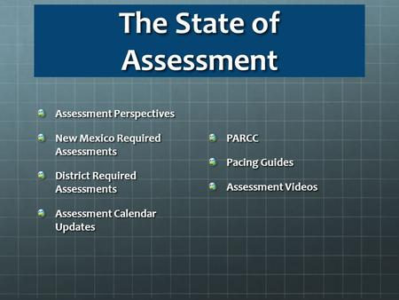 The State of Assessment Assessment Perspectives New Mexico Required Assessments District Required Assessments Assessment Calendar Updates PARCC Pacing.