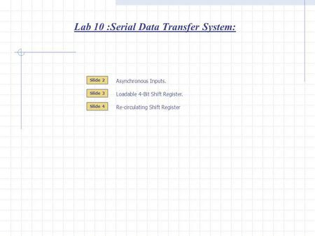 Lab 10 :Serial Data Transfer System: Slide 2 Slide 3 Asynchronous Inputs. Loadable 4-Bit Shift Register. Slide 4 Re-circulating Shift Register.