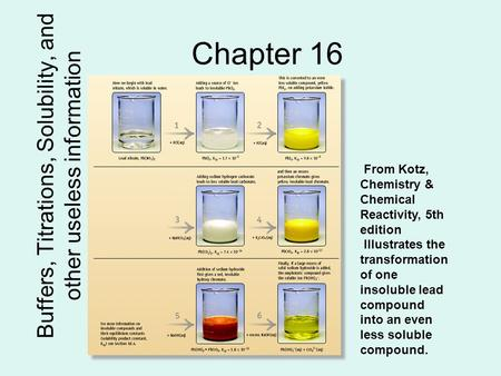 Chapter 16 Buffers, Titrations, Solubility, and other useless information From Kotz, Chemistry & Chemical Reactivity, 5th edition Illustrates the transformation.