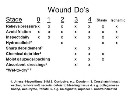 Wound Do's Stage 01234 S tasis Ischemic Relieve pressure x xxxxx X Avoid friction x xxxxx X Inspect daily x xxxxx X 1 Hydrocolloid 2 xxx Sharp debridement.