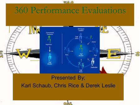 360 Performance Evaluations Presented By; Karl Schaub, Chris Rice & Derek Leslie.