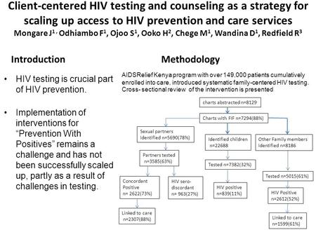 Client-centered HIV testing and counseling as a strategy for scaling up access to HIV prevention and care services Mongare J 1, Odhiambo F 1, Ojoo S 1,
