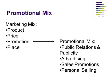 Promotional Mix Marketing Mix: Product Price Promotion Place Promotional Mix: Public Relations & Publicity Advertising Sales Promotions Personal Selling.