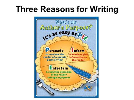 Three Reasons for Writing. Write 3 sentences… To give me information about making a pie. I've never made anything in the kitchen, so I'll need detailed.