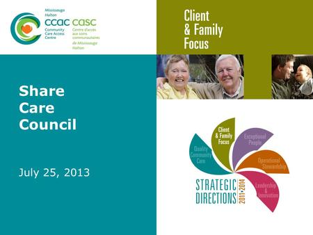 Share Care Council July 25, 2013. Agenda 1.Background 2.Proposal 3.Goals 4.Guiding Principles & Pledges 5.Name 6.Scope 7.Representation 8.Structure 9.Measurement.