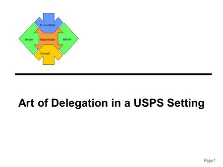 Art of Delegation in a USPS Setting Page 1 Accountable Inform Responsible Consult.