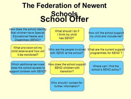 School Offer The Federation of Newent Schools How does the school identify that children have Special Educational Needs and Disabilities (SEND)? What should.