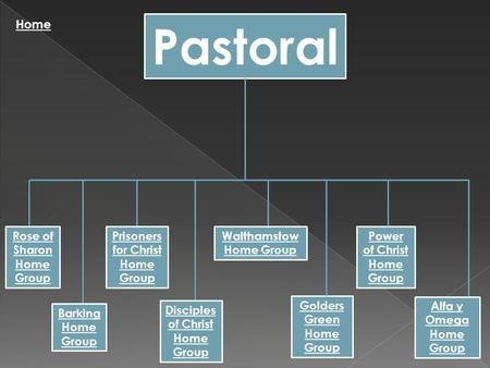 Home Pastoral Barking Home Group Rose of Sharon Home Group Prisoners for Christ Home Group Disciples of Christ Home Group Walthamstow Home Group Power.
