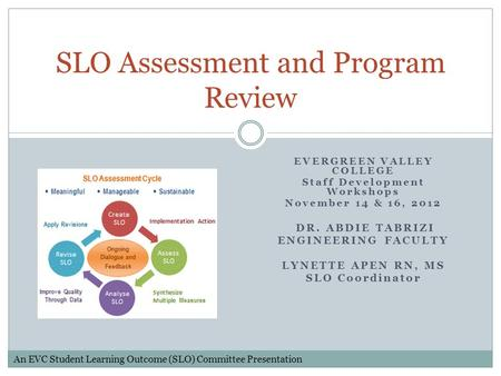 SLO Assessment and Program Review