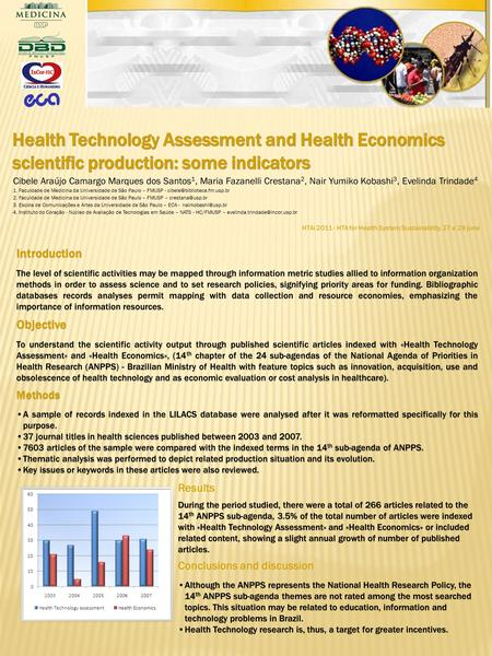 Health Technology Assessment and Health Economics scientific production: some indicators Cibele Araújo Camargo Marques dos Santos 1, Maria Fazanelli Crestana.