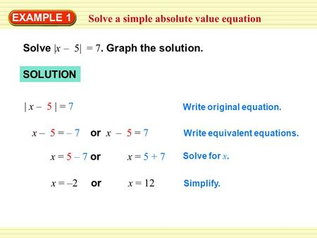 EXAMPLE 1 Solve a simple absolute value equation Solve |x – 5| = 7. Graph the solution. SOLUTION | x – 5 | = 7 x – 5 = – 7 or x – 5 = 7 x = 5 – 7 or x.
