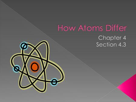 How Atoms Differ Chapter 4 Section 4.3.
