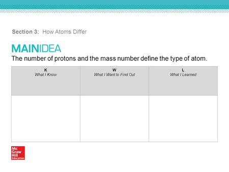 Section 3: How Atoms Differ