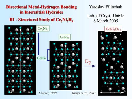 1 Directional Metal-Hydrogen Bonding in Interstitial Hydrides III - Structural Study of Ce 2 Ni 7 H 4 Lab. of Cryst, UniGe 8 March 2005 Yaroslav Filinchuk.