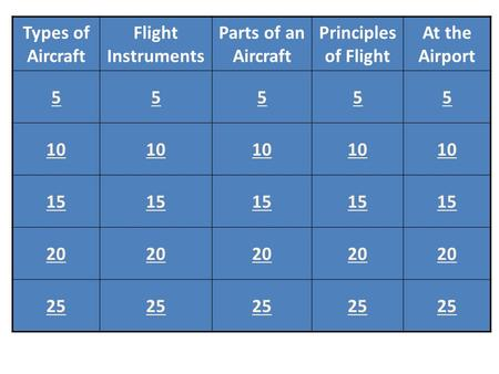 Types of Aircraft Flight Instruments Parts of an Aircraft Principles of Flight At the Airport 55555 10 15 20 25.